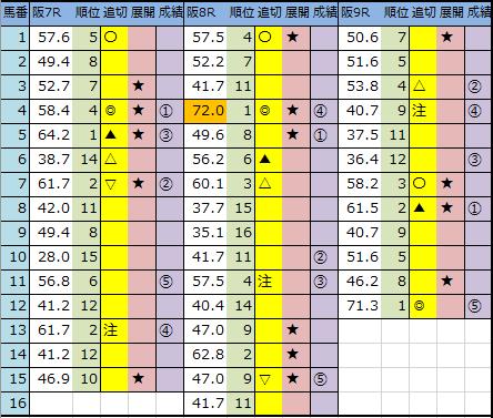 f:id:onix-oniku:20191214144416p:plain