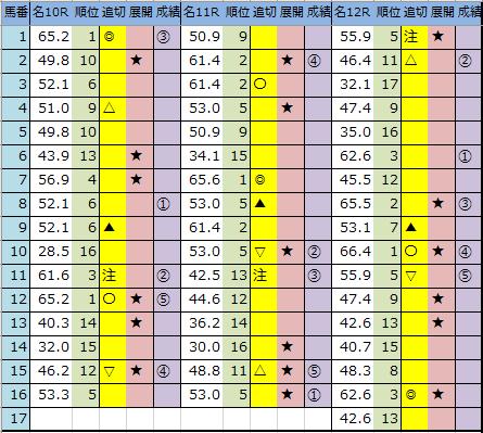 f:id:onix-oniku:20191214162256p:plain
