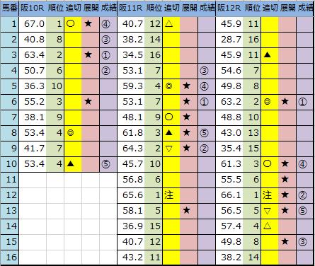 f:id:onix-oniku:20191214163039p:plain