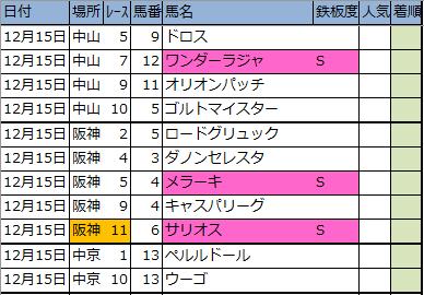 f:id:onix-oniku:20191214204006p:plain