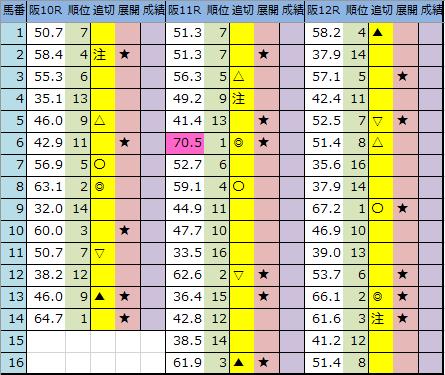 f:id:onix-oniku:20191214204235p:plain