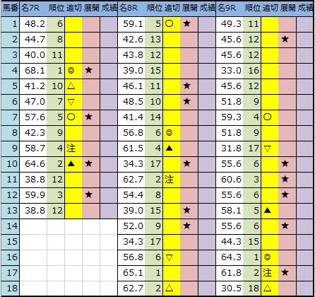 f:id:onix-oniku:20191214204322p:plain
