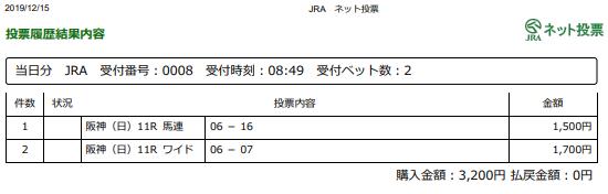 f:id:onix-oniku:20191215085100p:plain
