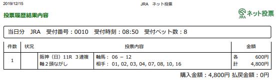 f:id:onix-oniku:20191215085218p:plain