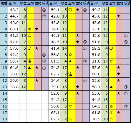 f:id:onix-oniku:20191215143042p:plain