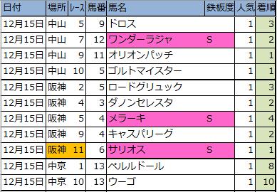 f:id:onix-oniku:20191215163036p:plain