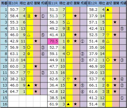 f:id:onix-oniku:20191215163629p:plain