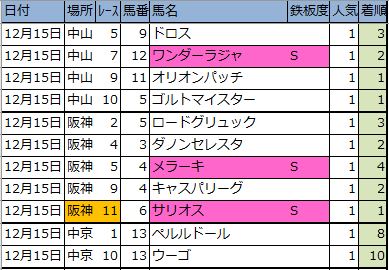 f:id:onix-oniku:20191219132253p:plain