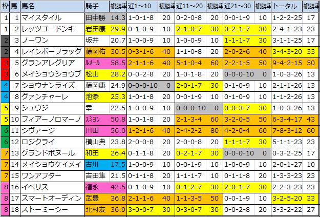 f:id:onix-oniku:20191220134718p:plain