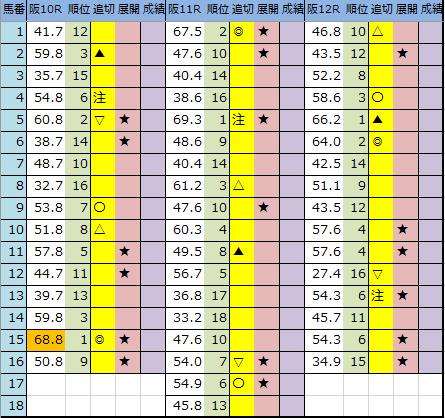 f:id:onix-oniku:20191220183828p:plain