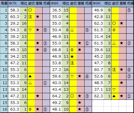 f:id:onix-oniku:20191221142243p:plain