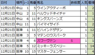 f:id:onix-oniku:20191221161007p:plain