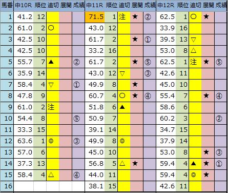 f:id:onix-oniku:20191221161219p:plain