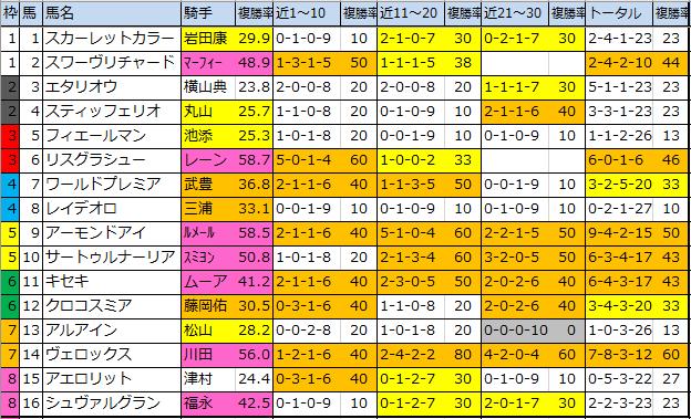 f:id:onix-oniku:20191221172909p:plain