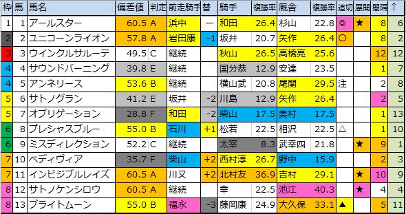 f:id:onix-oniku:20191221181724p:plain