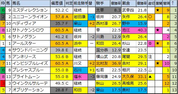f:id:onix-oniku:20191221182118p:plain