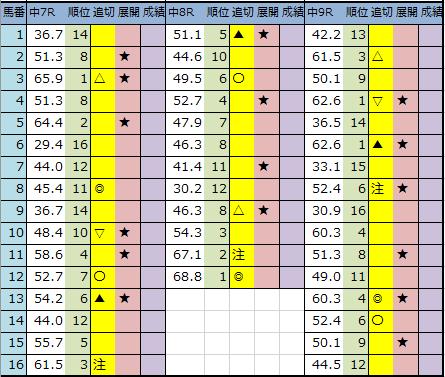 f:id:onix-oniku:20191221193237p:plain