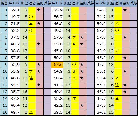 f:id:onix-oniku:20191221193306p:plain