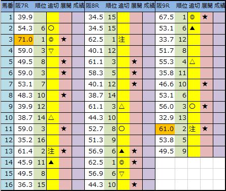 f:id:onix-oniku:20191221193340p:plain