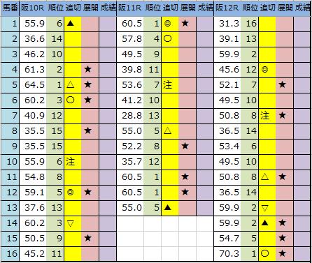 f:id:onix-oniku:20191221193409p:plain