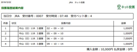 f:id:onix-oniku:20191222074949p:plain