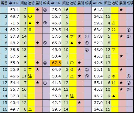 f:id:onix-oniku:20191222163007p:plain