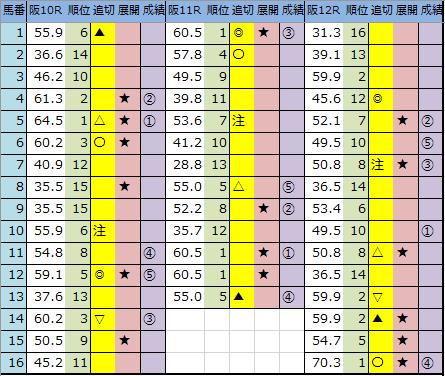 f:id:onix-oniku:20191222163520p:plain