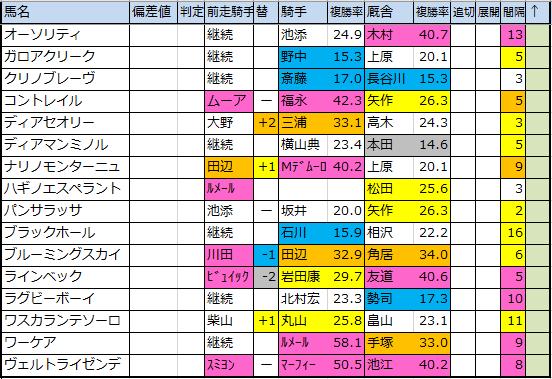 f:id:onix-oniku:20191223162647p:plain