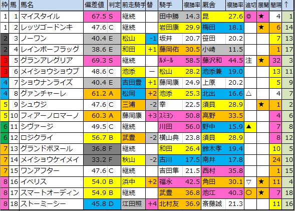 f:id:onix-oniku:20191226142747p:plain