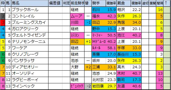 f:id:onix-oniku:20191226152811p:plain