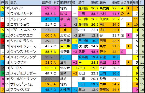 f:id:onix-oniku:20191227174232p:plain