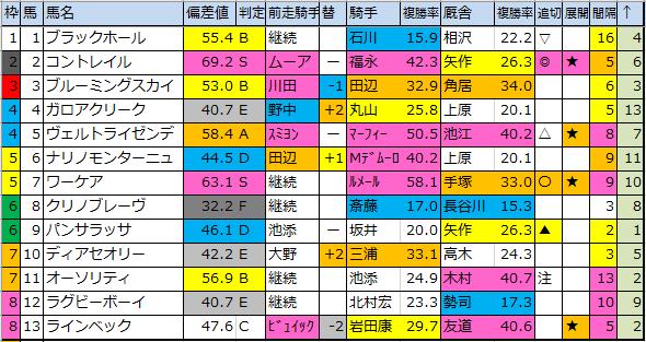 f:id:onix-oniku:20191227175930p:plain