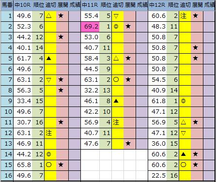 f:id:onix-oniku:20191227183652p:plain