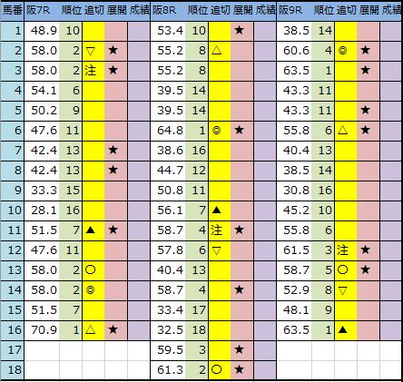 f:id:onix-oniku:20191227183743p:plain