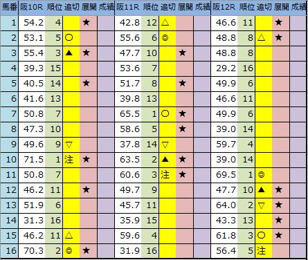 f:id:onix-oniku:20191227183816p:plain