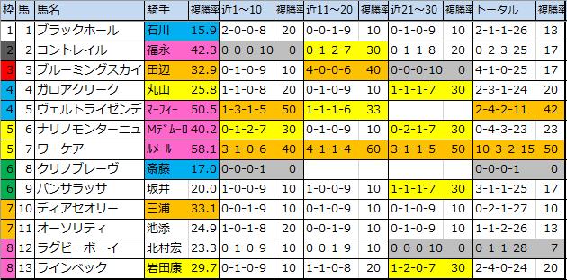 f:id:onix-oniku:20191227215234p:plain