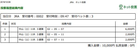 f:id:onix-oniku:20191228094917p:plain