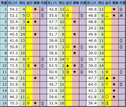 f:id:onix-oniku:20191228164528p:plain