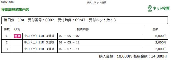 f:id:onix-oniku:20191228171932p:plain