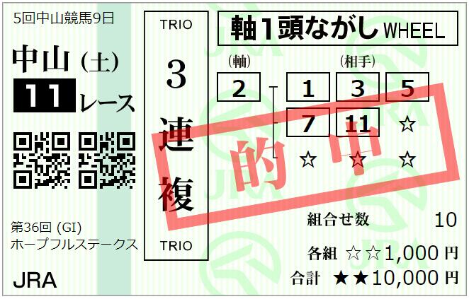 f:id:onix-oniku:20191228171942p:plain