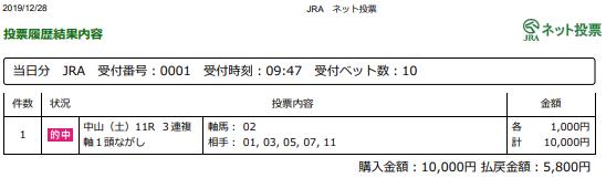 f:id:onix-oniku:20191228171952p:plain
