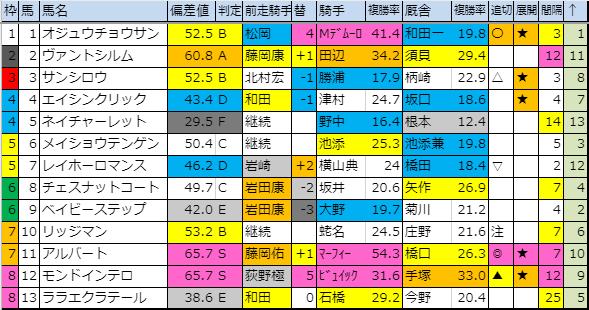 f:id:onix-oniku:20191230151407p:plain