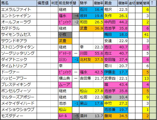 f:id:onix-oniku:20200101154636p:plain