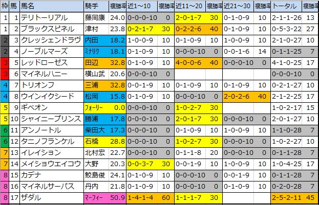 f:id:onix-oniku:20200104132425p:plain