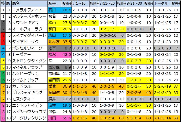 f:id:onix-oniku:20200104135240p:plain