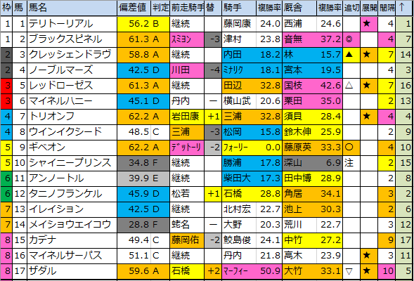 f:id:onix-oniku:20200104173245p:plain