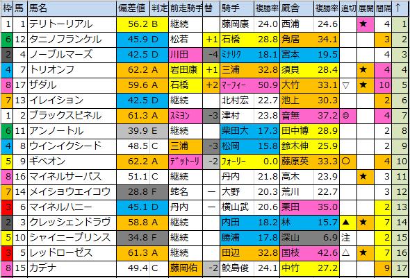 f:id:onix-oniku:20200104174008p:plain