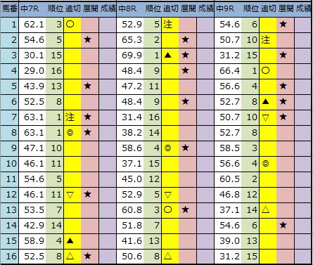 f:id:onix-oniku:20200104191519p:plain