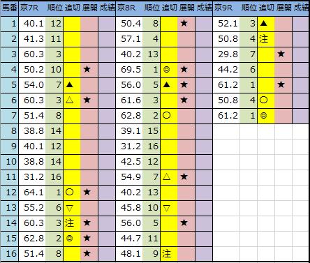 f:id:onix-oniku:20200104191624p:plain