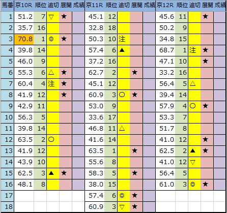 f:id:onix-oniku:20200104191655p:plain